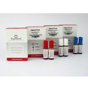 HemoTrol Quality Control